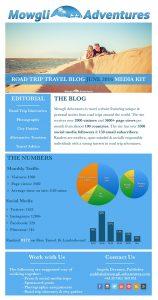 2016-06 Mowgli Adventures Road Trip Travel Blog Media Kit