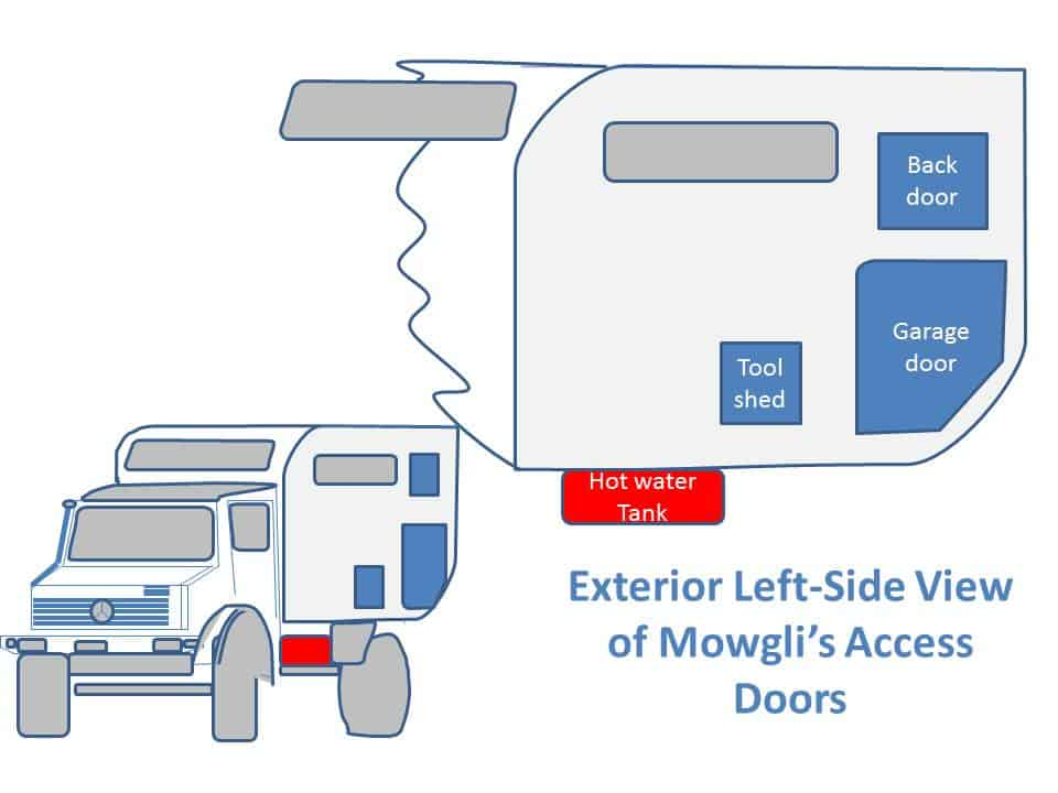 Overland Vehicle Layout