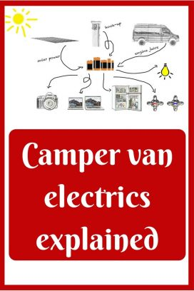 All you need to know about camper van electrics in one easy to read post. Whether your doing a diy conversion or handing your van over to a builder, read this to spec out your wiring needs correctly. Read the full article here: //mowgli-adventures.com/camper-van-electrics-explained #CamperVanConversion #VanLife #SprinterConversion