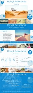 Media Kit Mowgli Adventures Van Life travel blog