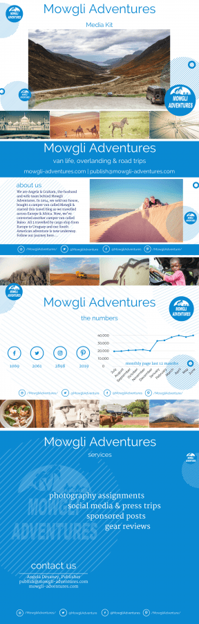 Media Kit Mowgli Adventures Van Life travel blog June 2018