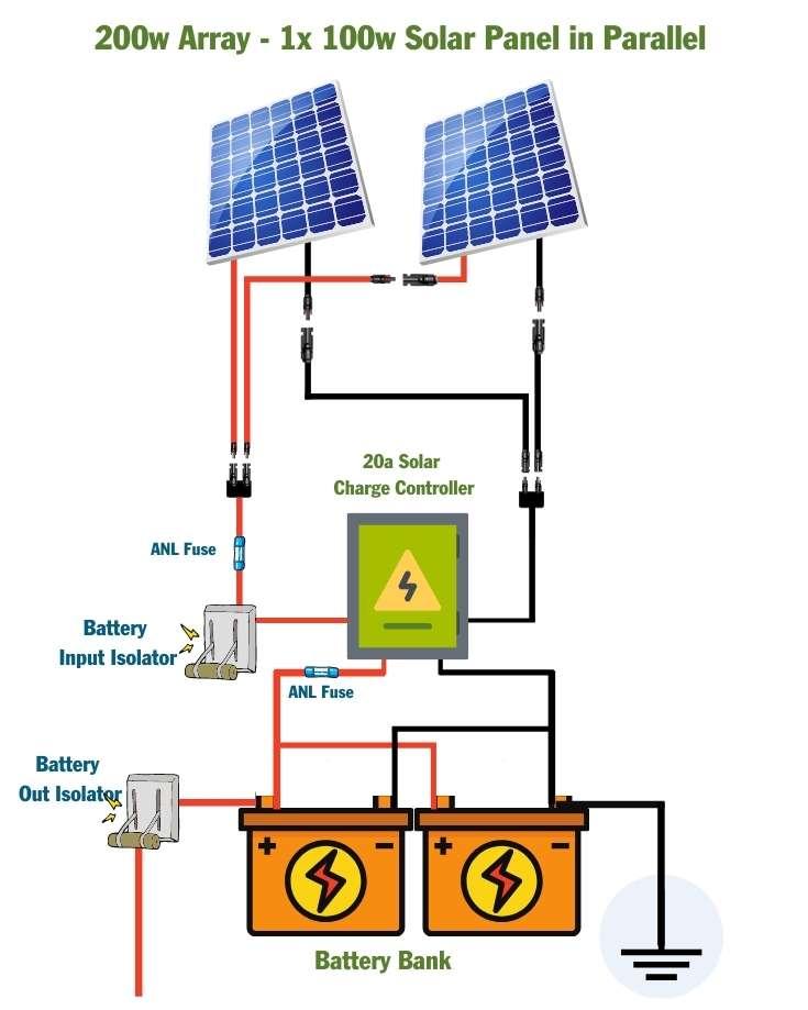 200 watt solar panel wiring diagram parallel