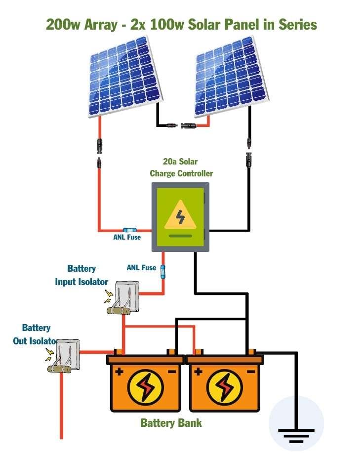 200 watt solar panel wiring diagram series