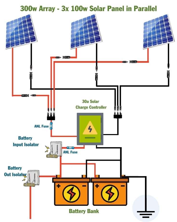 300 watt solar panel wiring diagram parallel
