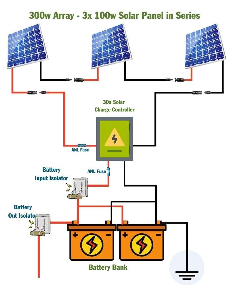 300 watt solar panel wiring diagram series
