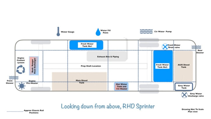 water tank layout diagram for sprinter van conversion