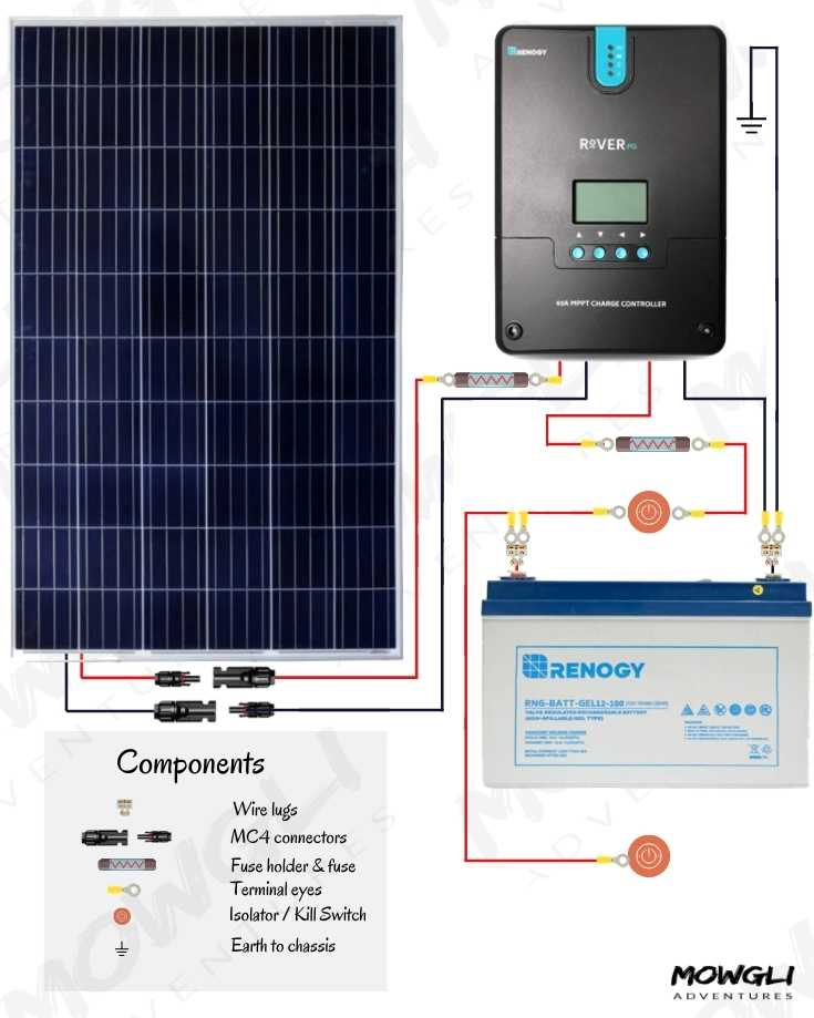 100 watt solar panel wiring diagram with fuses