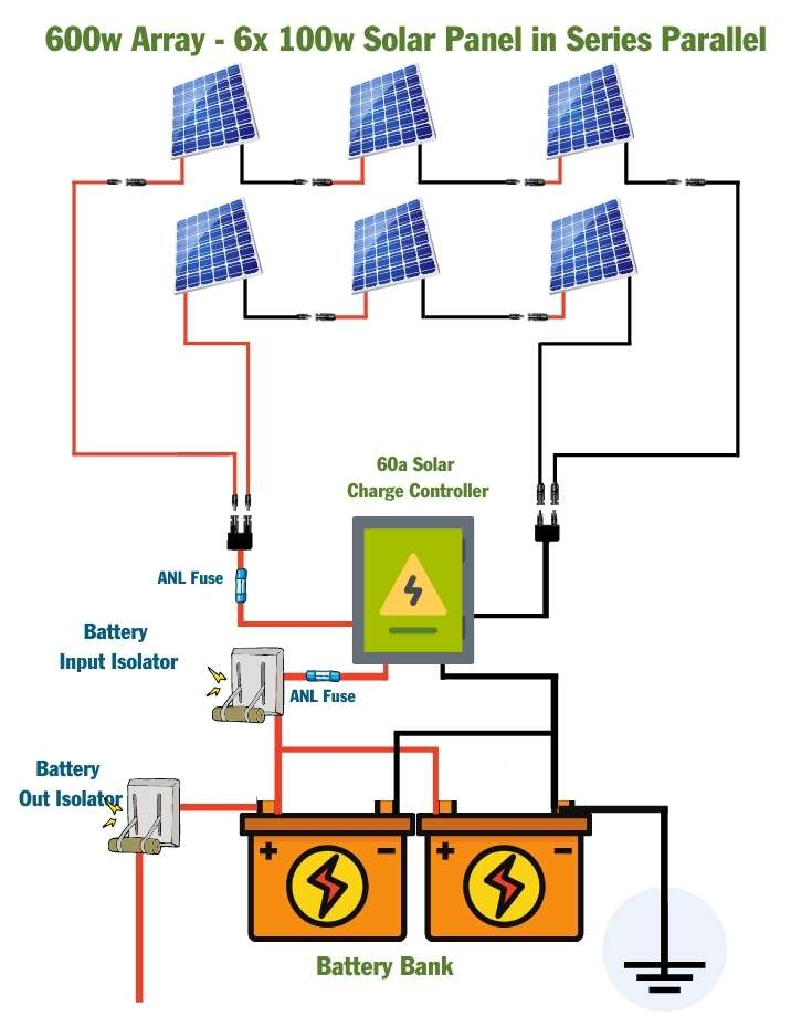600 watt solar panel wiring diagram series parallel