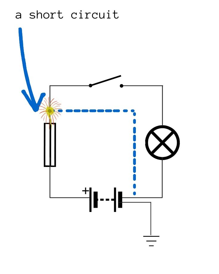 a short circuit illustrated on a wiring diagram