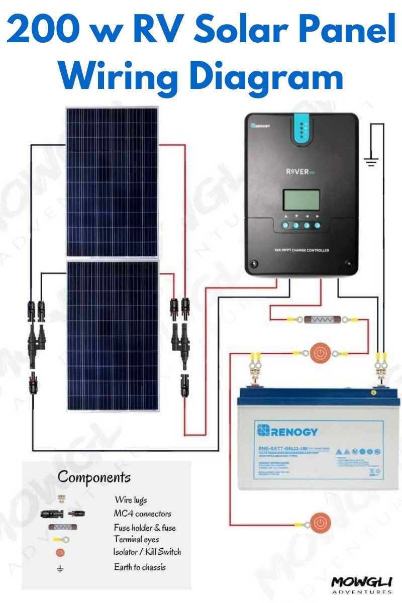 200 watt solar panel wiring diagram for RVs, Campervans image for pinterest