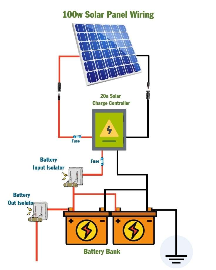 100 watt solar panel wiring diagram