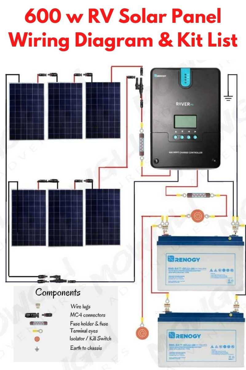 Solar Panel Wiring Diagram With Inverter from mowgli-adventures.com