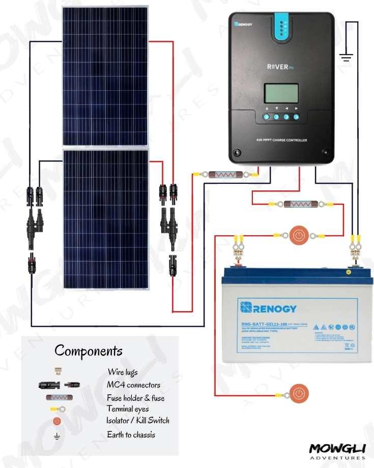 200 watt solar panel wiring diagram in parallel