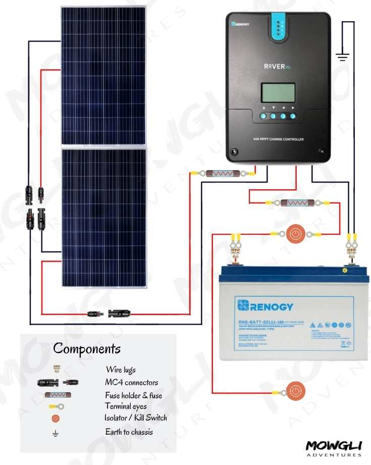 200 watt solar panel wiring diagram in series
