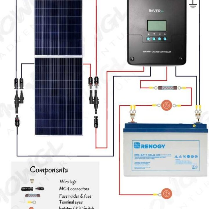 12v Solar Panel Wiring Diagrams for RVs, Campers, Van's & CaravansMowgli Adventures
