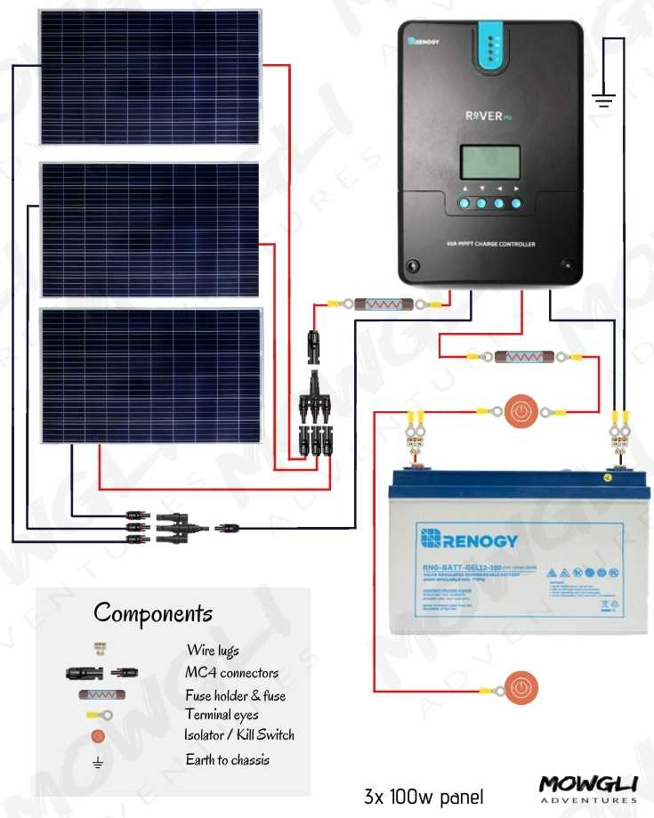 300 Watt Solar Panel Wiring Diagram Kit List Mowgli Adventures