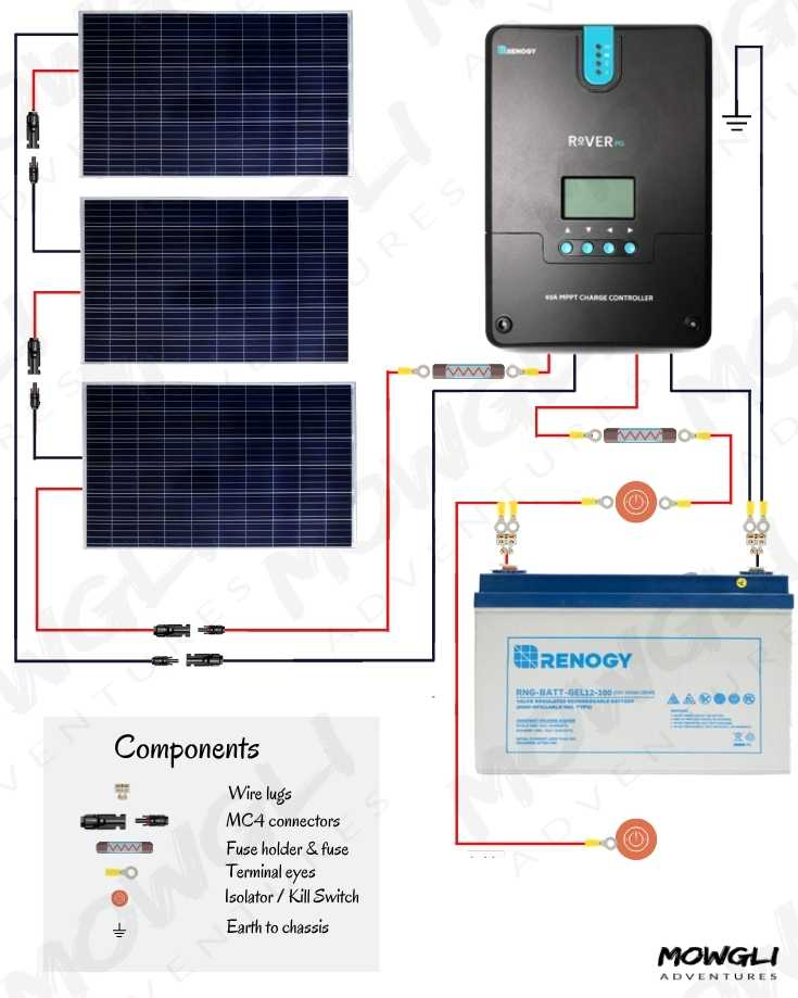 300 watt solar panel wiring diagram in series300 watt solar panel wiring diagram in series