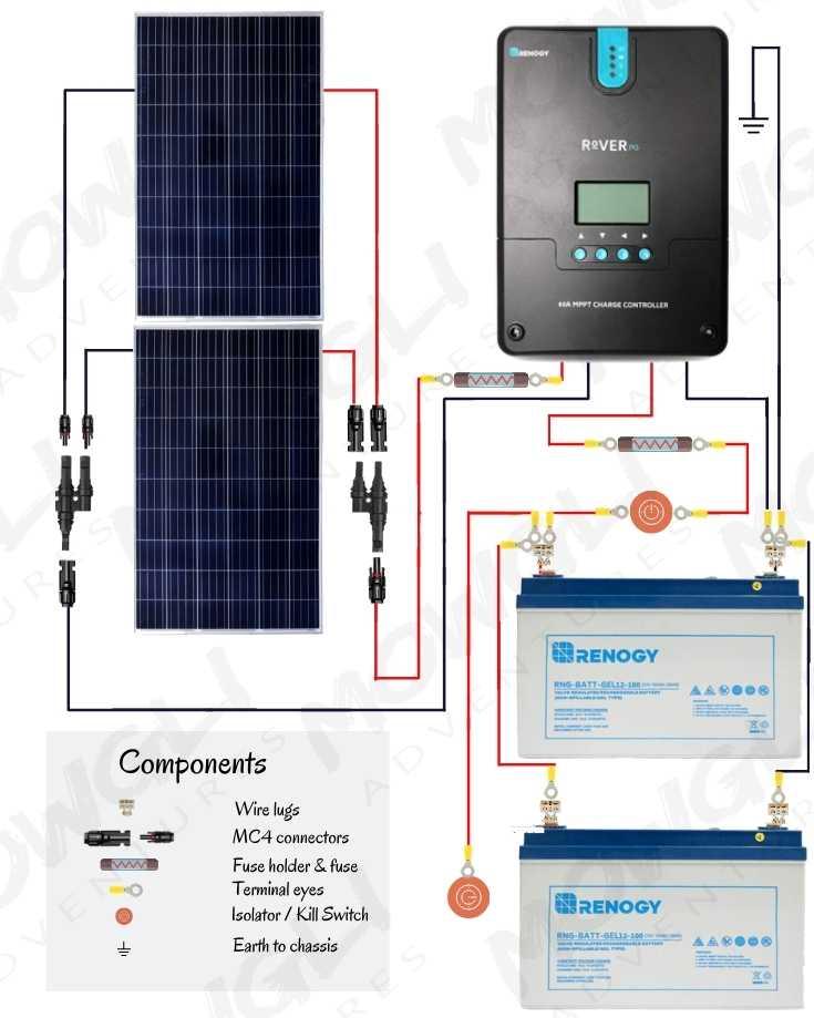 400 watt solar panel wiring diagram 2 x 200w in parallel