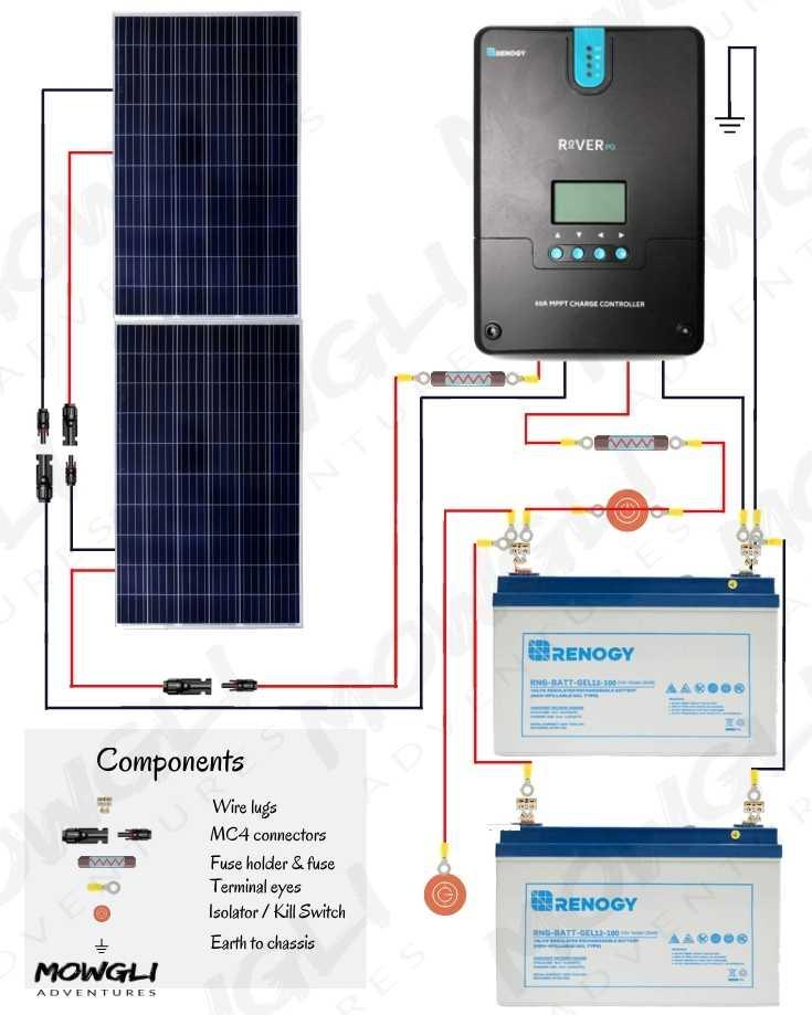 400 watt solar panel wiring diagram 2 x 200w in series