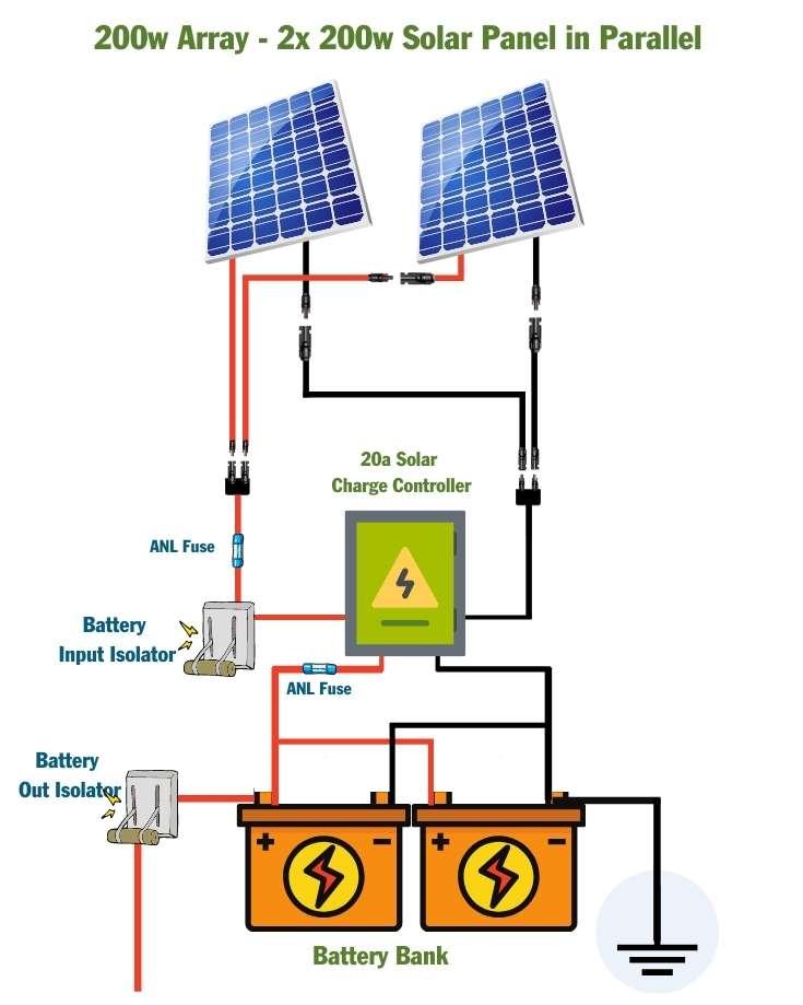 400 watt solar panel wiring diagram 2x200 parallel