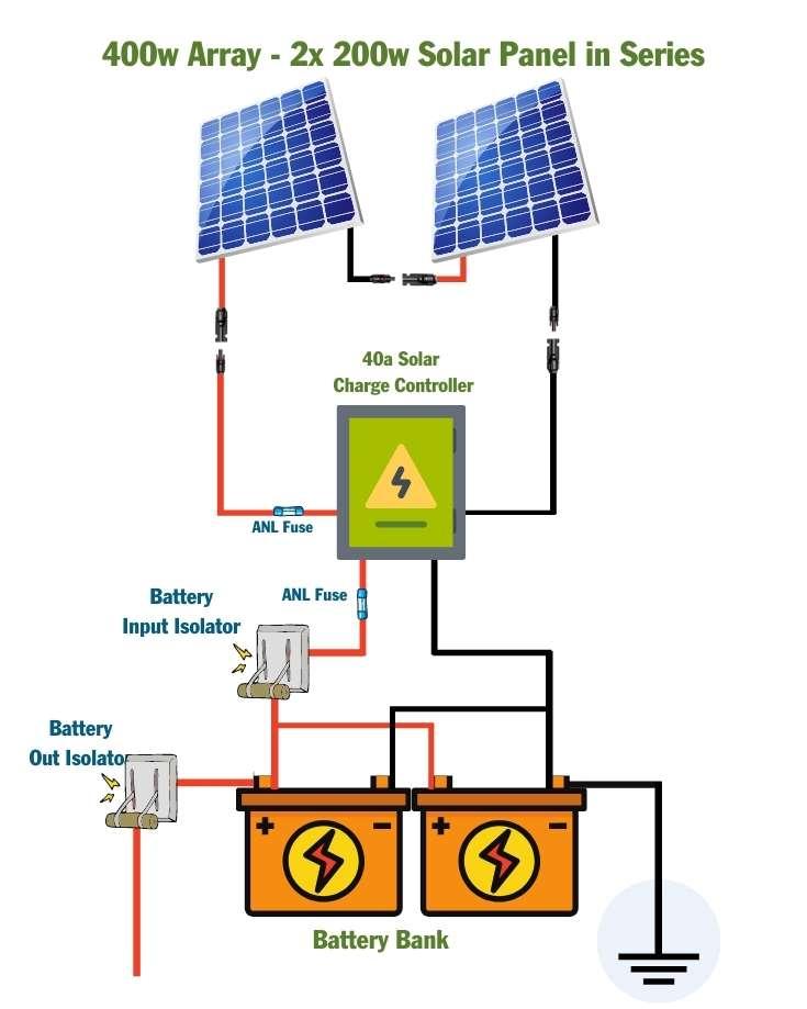400 watt solar panel wiring diagram 2x200 series