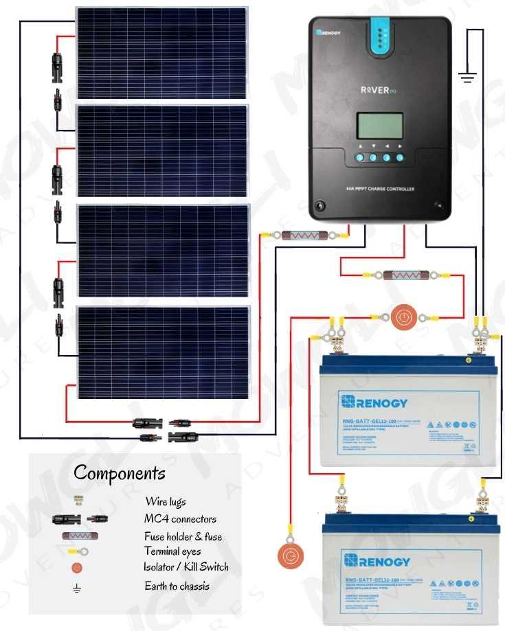 400 watt solar panel wiring diagram 4 x 100w in series