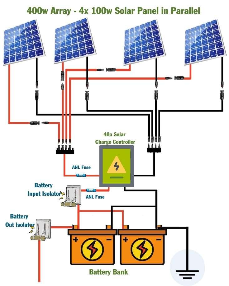 400 watt solar panel wiring diagram 4x100 parallel