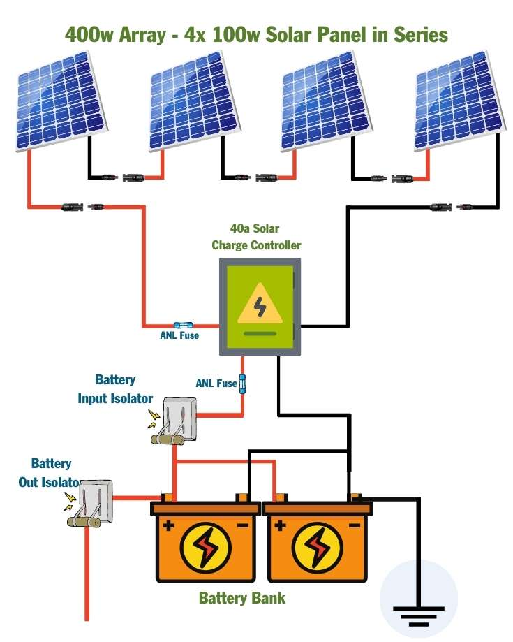 400 watt solar panel wiring diagram 4x100 series
