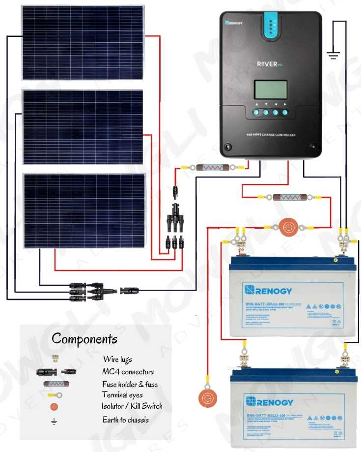 600 Watt Solar Panel Wiring Diagram  U0026 Kit List