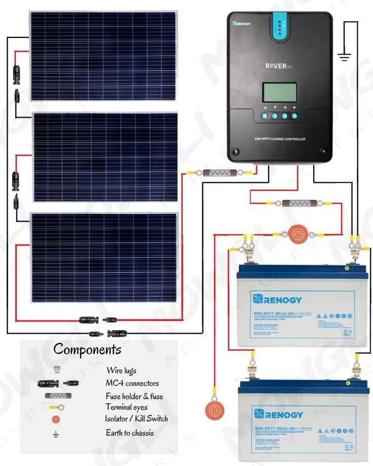 600 watt solar panel wiring diagram in series
