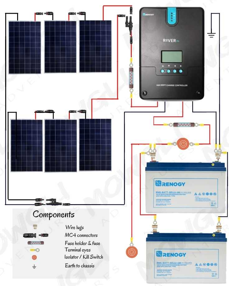 600 Watt Solar Panel Wiring Diagram Kit List Mowgli Adventures