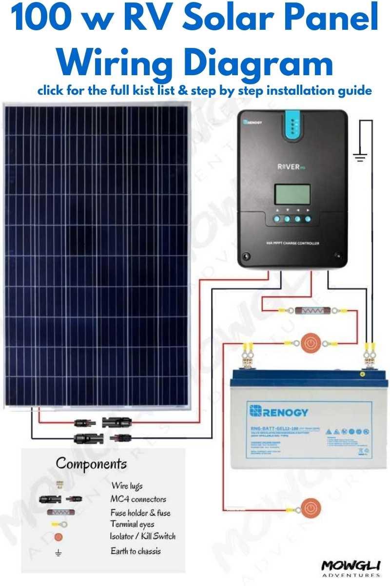 100 watt solar panel wiring diagram for RVs, Campervans. jpg