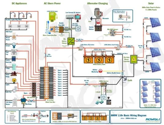 110v Interactive Wiring Diagram