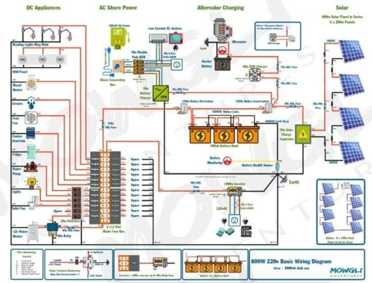 220v Interactive Wiring Diagram