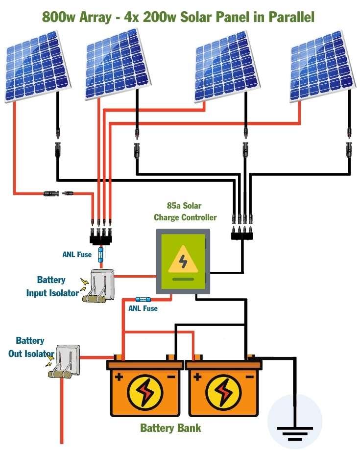 800 watt solar panel kit wiring diagram in parallel