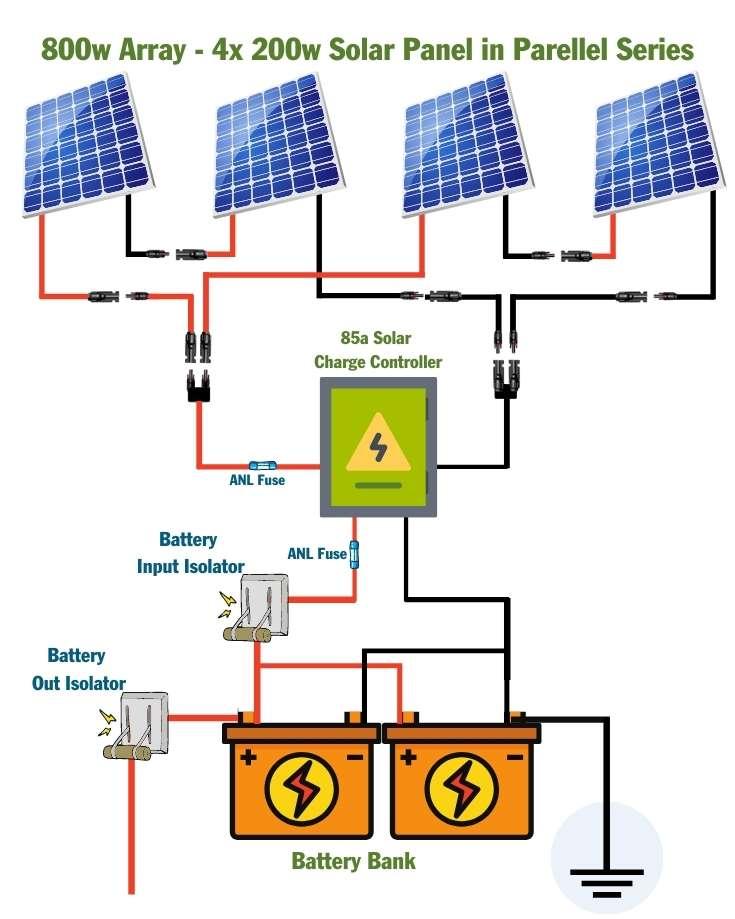 800 watt solar panel kit wiring diagram series & parallel
