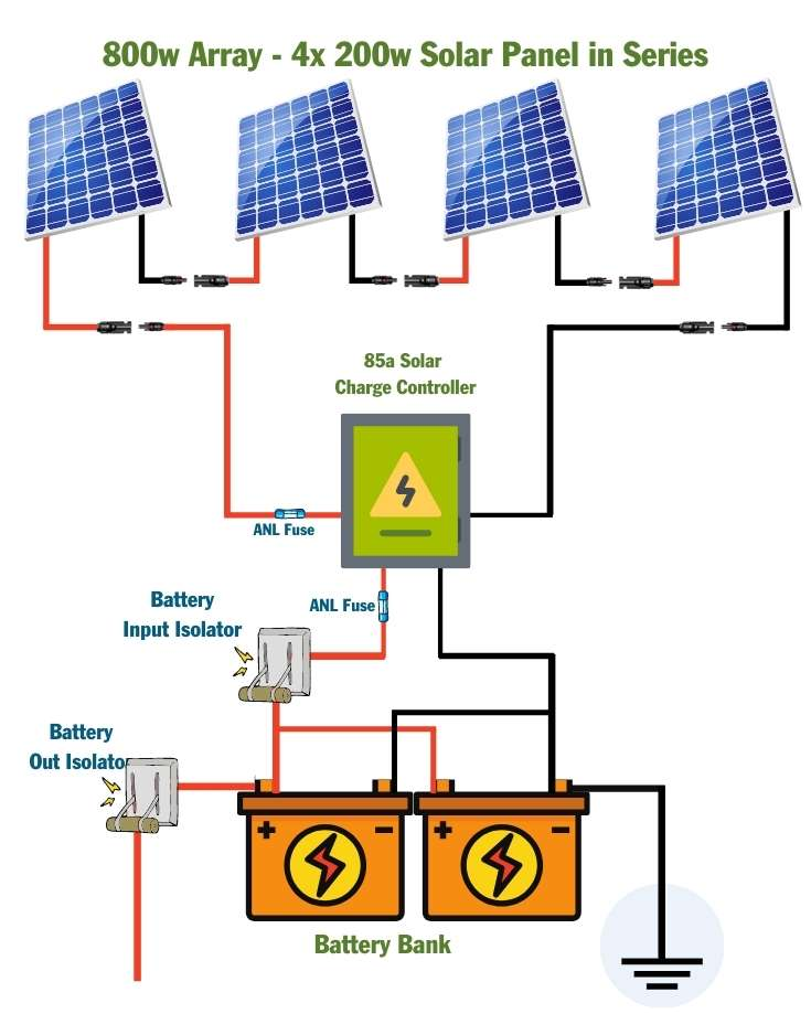 800 watt solar panel kit wiring diagram series