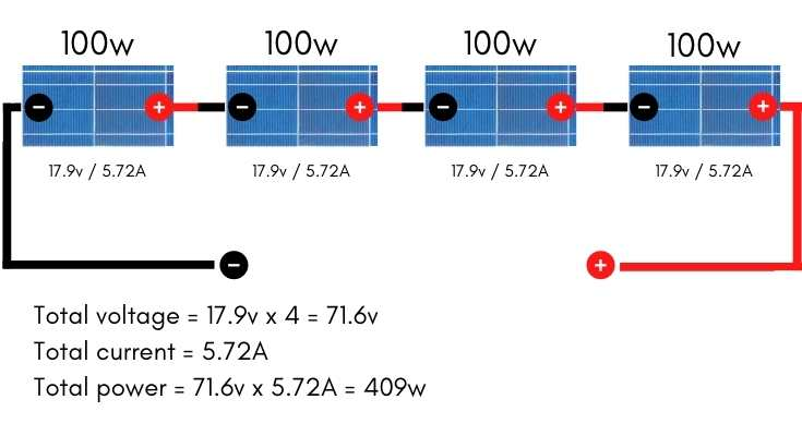 solar panels wired in series diagram
