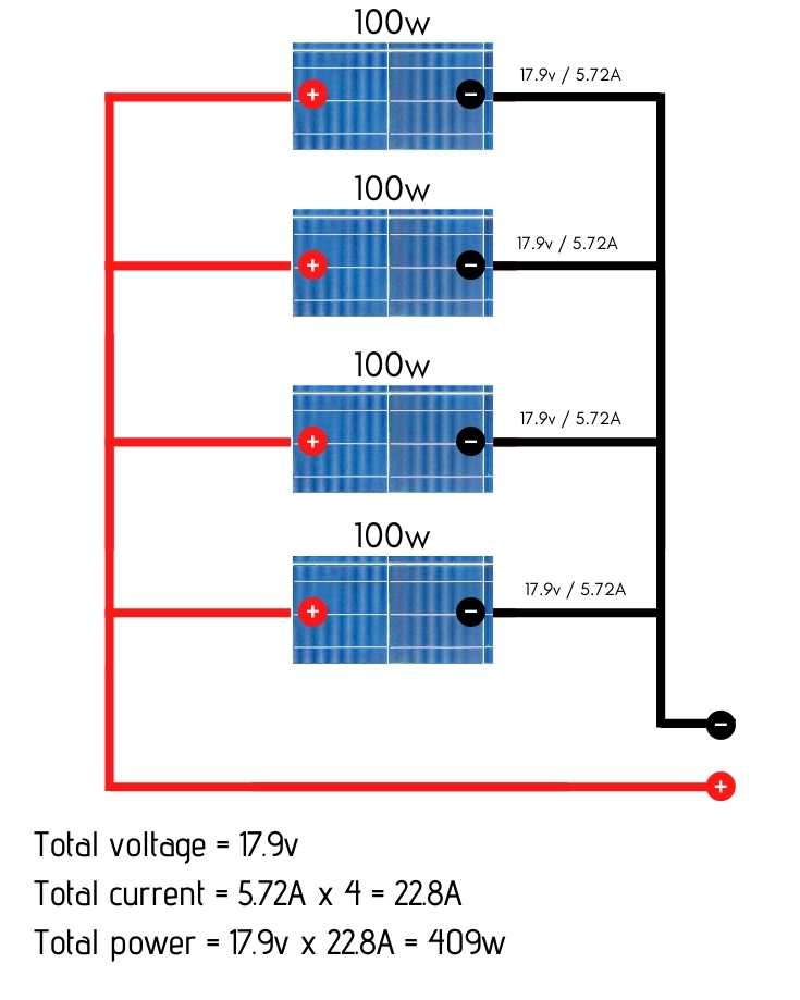 solar panels wired in parallel diagram