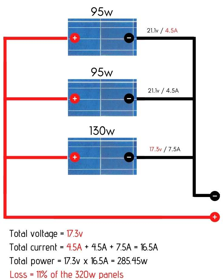 mixed solar panels wired in parallel diagram