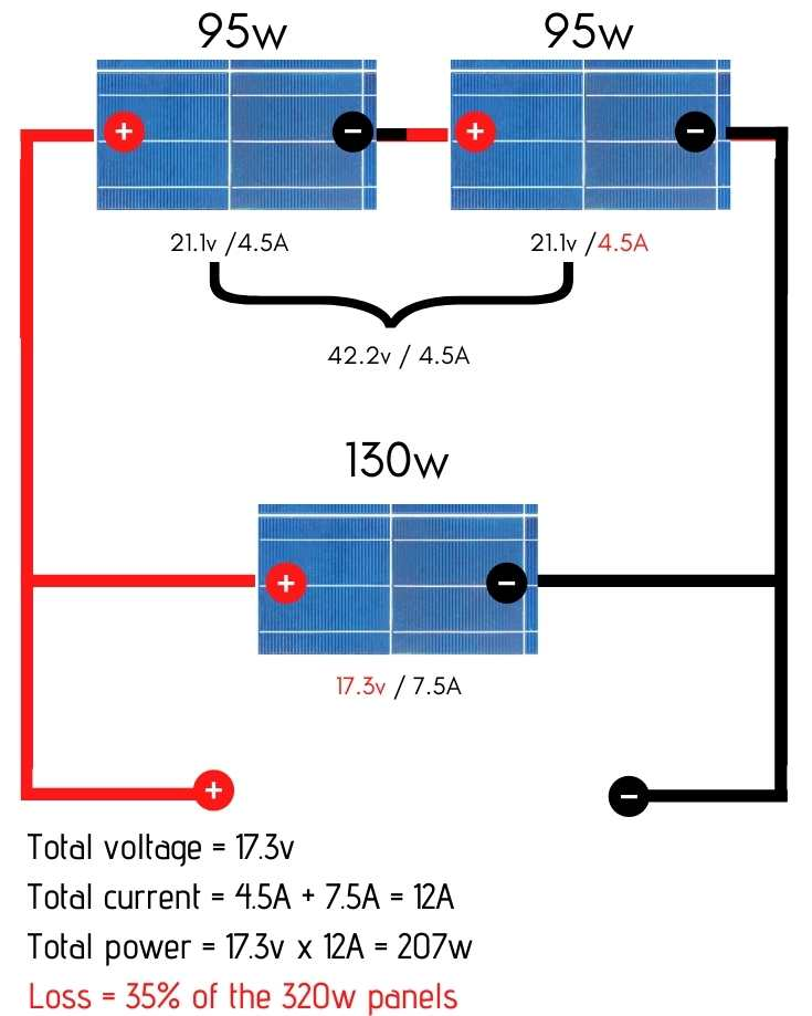 mixed solar panels wired in a mix of series and parallel diagram