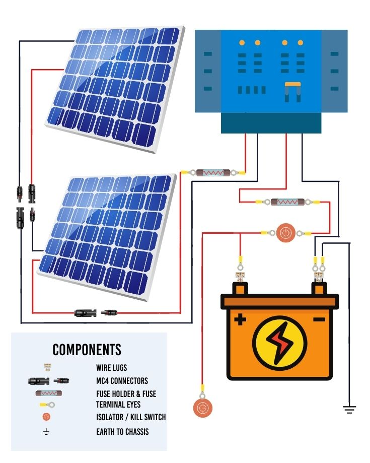 Solar charge controller diagram with 2 panels wired in series