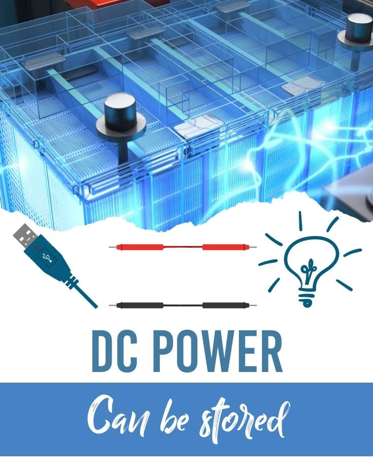 DC power can be stored in batteries