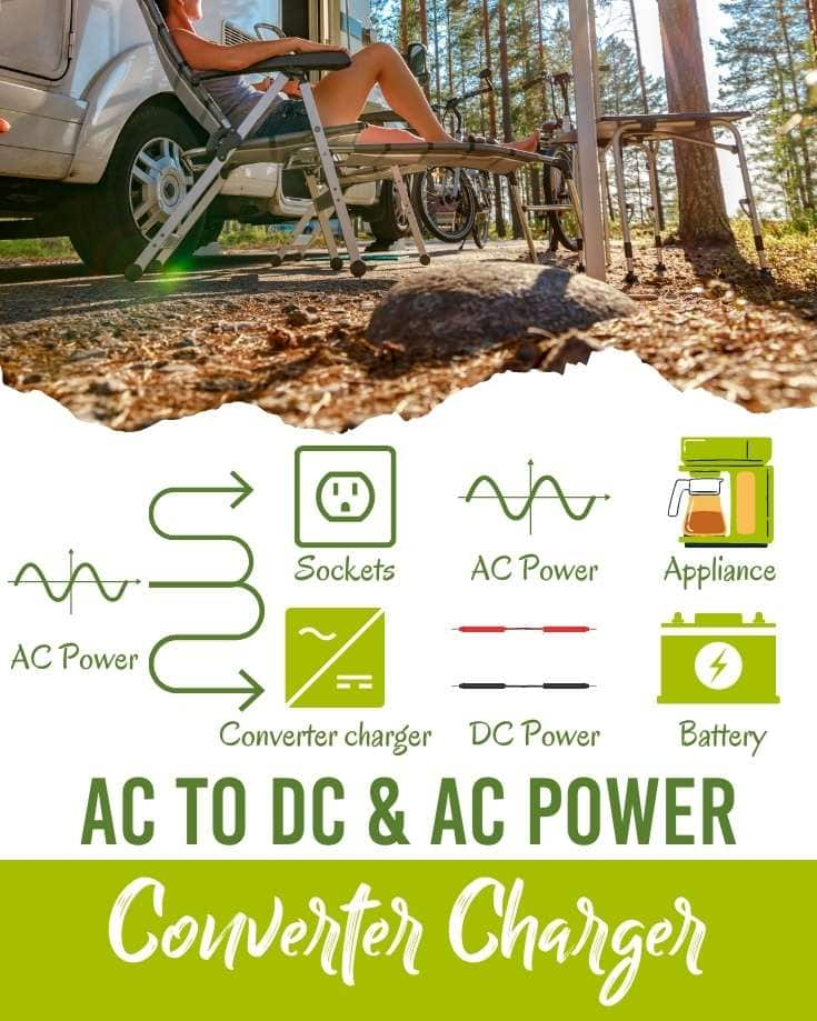 How an RV Inverter Charger works