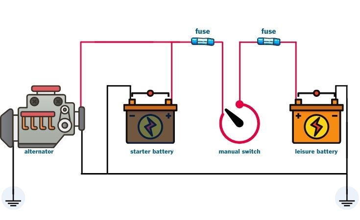 Manual Switch Split Charging Wiring Diagram