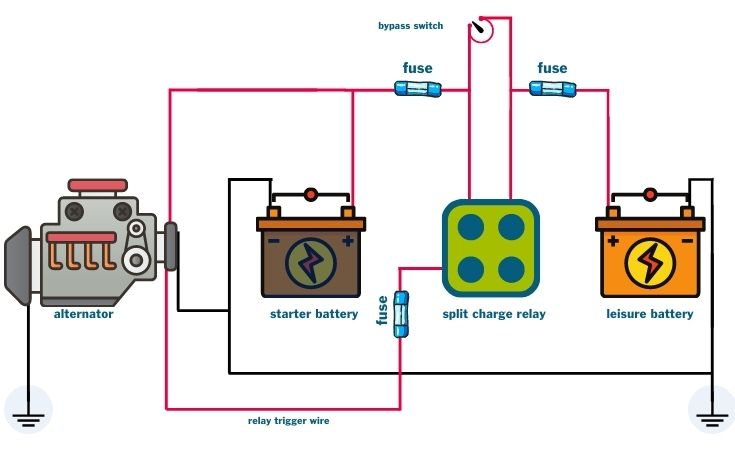 Split Charge Relay Wiring Diagram with bypass switch