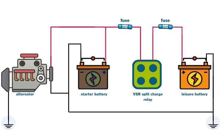 Voltage Sensitive Relay Wiring Diagram