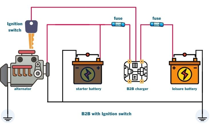battery to battery chargers wiring diagram with ignition
