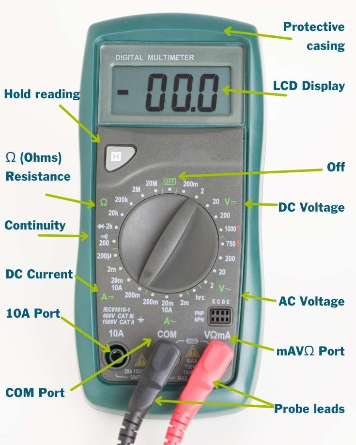 The parts of a multimeter labelled