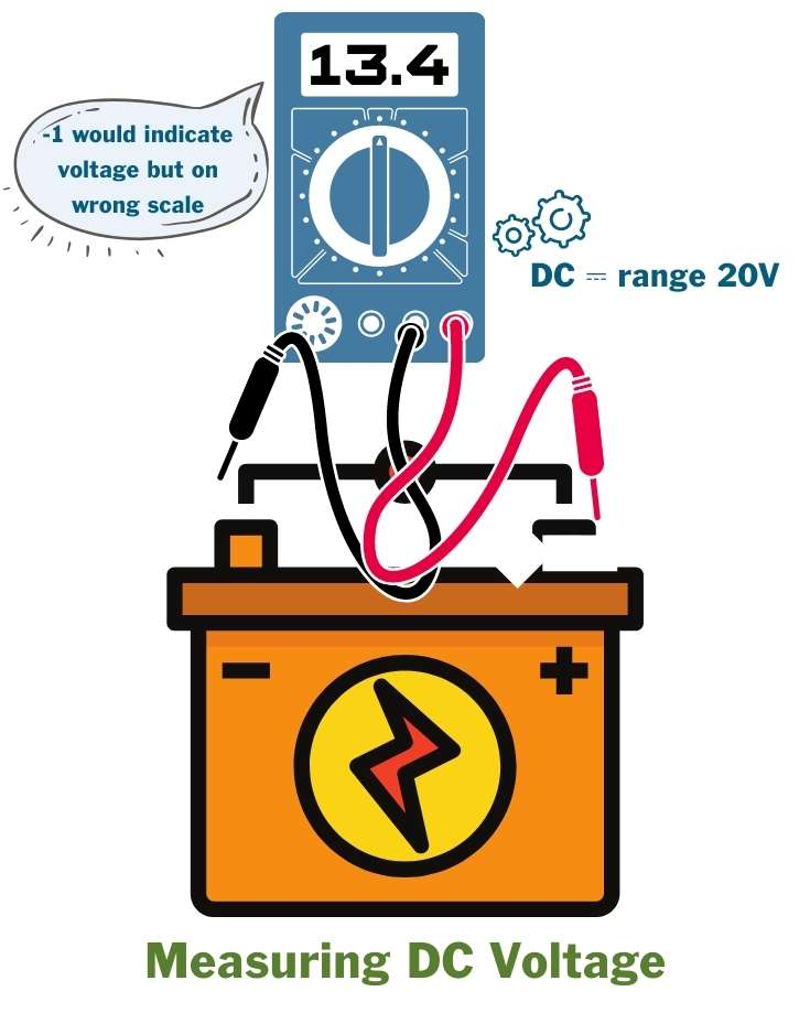 How to Use a Multimeter to Test DC Voltage